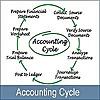 FreeChurchAccounting - Nonprofit and Church Accounting Blog