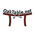 Oakie Blog