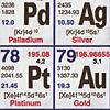 Periodic videos   Periodic Table Channel