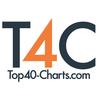 Top40-Charts.com News