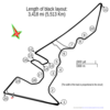 United States Grand Prix - Google News