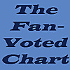 The Fan Voted Chart | The World's Country Music Chart