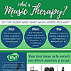 Piedmont Music Therapy