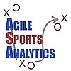 Top 15 Sports Analytics Blogs, Websites & Newsletters To